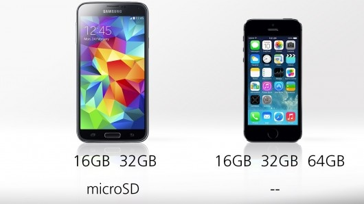 samsung galaxy s5 vs iphone 5s memory