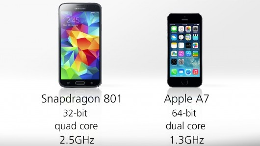 samsung galaxy s5 vs iphone 5s processor