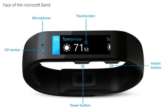 Microsoft Band vs Samsung Gear Fit